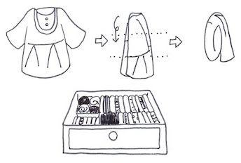 畳んだ服を縦型に立てて収納
