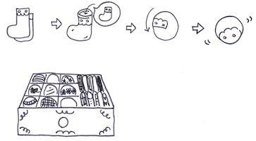 靴下のたたみ方と収納法