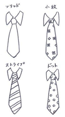 4タイプのネクタイ柄