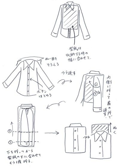 シャツの畳み方イラスト