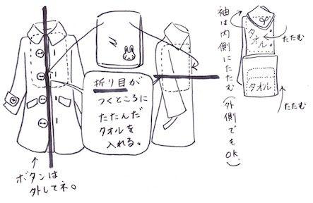 上着の折りシワはタオルで防ぐ