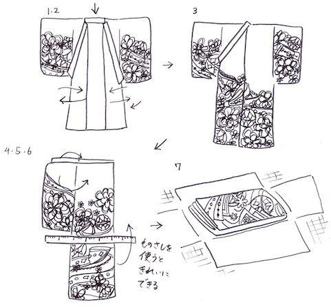 着物の畳み方イラスト