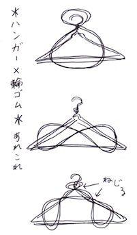束ねた針金ハンガー