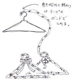 針金ハンガーのリメイク