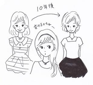 ネックレスの好みの変化