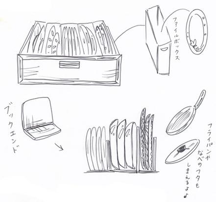 ファイルボックスやブックエンドで食器収納