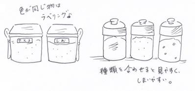 容器が大きい調味料の収納
