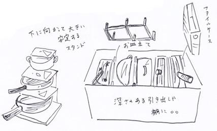 ラックやファイルケース、ブックスタンドで鍋やフライパンを収納