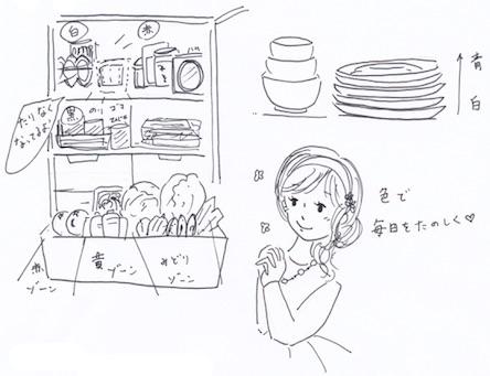 キッチンや冷蔵庫では色や種類で分けて収納
