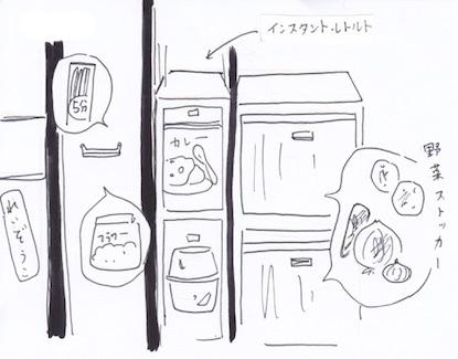 キッチンの隙間を活用して収納