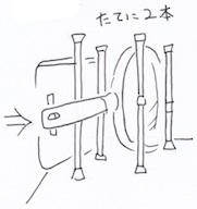 突っ張り棒を縦に2本の図