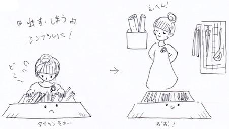 道具の多いキッチン収納は、出す・仕舞うを簡単に