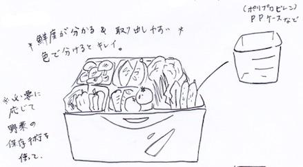 野菜庫での野菜収納