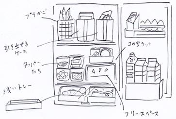 冷蔵庫のメイン庫に食材を収納する