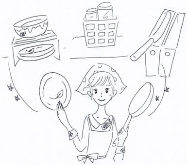 キッチン棚の収納イメージ