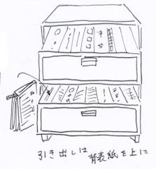 本の中身を分かりやすく収納