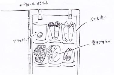 クローゼット扉裏のウォールポケット収納
