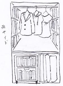 クローゼットの両サイドに本を収納する