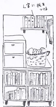 クローゼット内の本収納のポイント