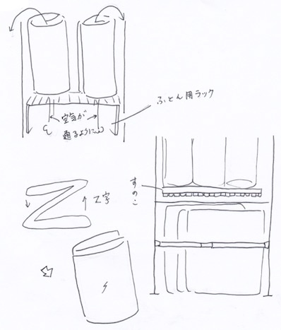 クローゼットに収納する布団の畳み方