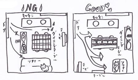リビング収納の動線図