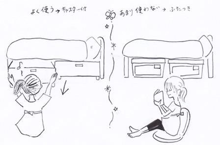 ベッド下にオススメの収納ケース