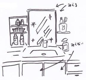洗面台の収納