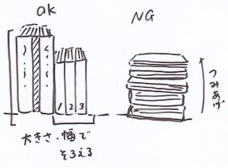 本の幅や高さを揃えて収納