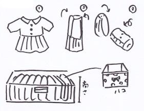 衣類の畳み方と収納法