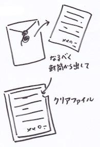 机の書類をクリアファイルで整理