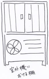 庭の室外機の収納棚