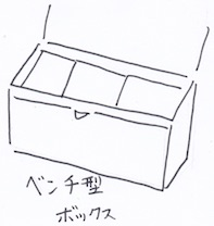 ベンチ型の収納ボックス