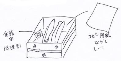 靴箱の湿気対策