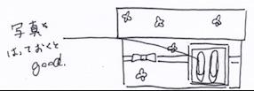 靴箱のラベリング