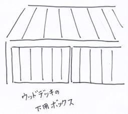 庭のウッドデッキ下の収納ボックス