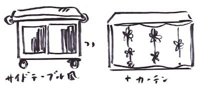 カラーボックスとキャスターの収納