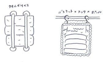 タオルのアイデア収納イラスト