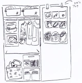 クローゼットの収納法